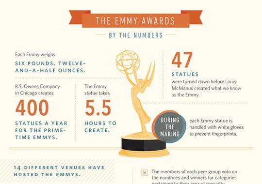 Emmy2.jpg