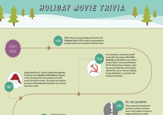 Scrooged! Elf! A Christmas Carol! Bad Santa! Take Our Holiday Movie Trivia Timeline Tour | The ...