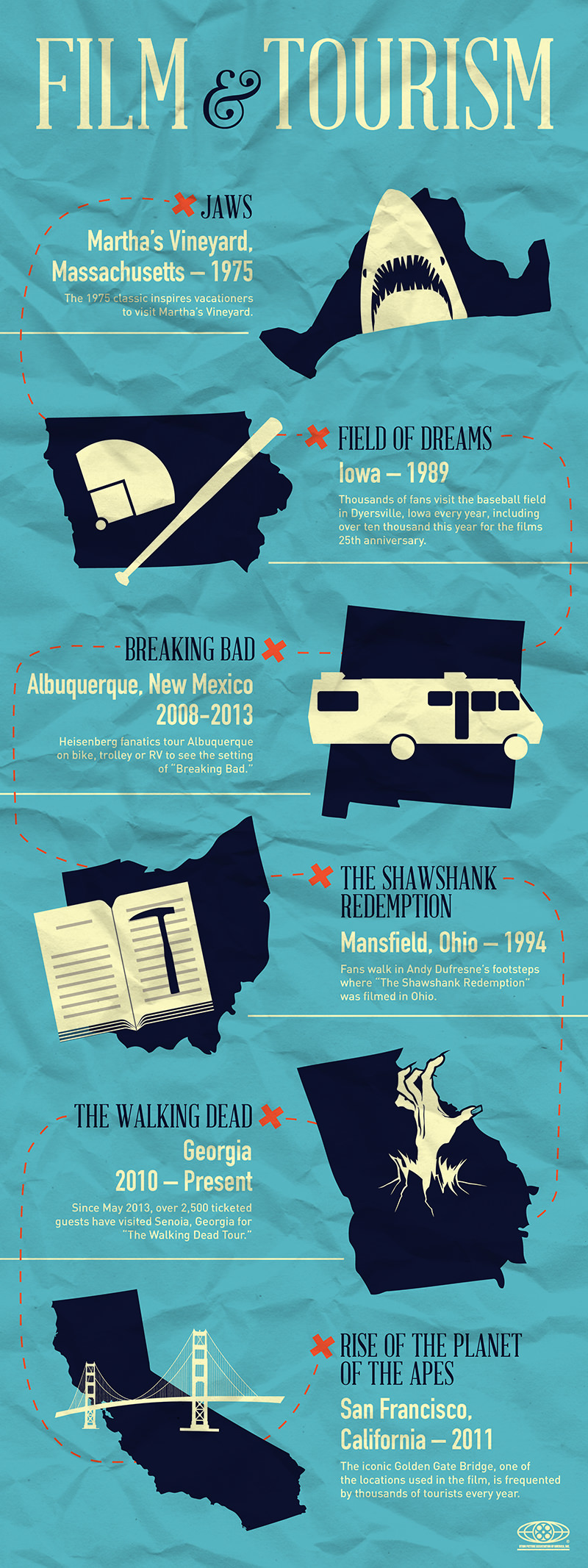 Film and tourism infographic with logo
