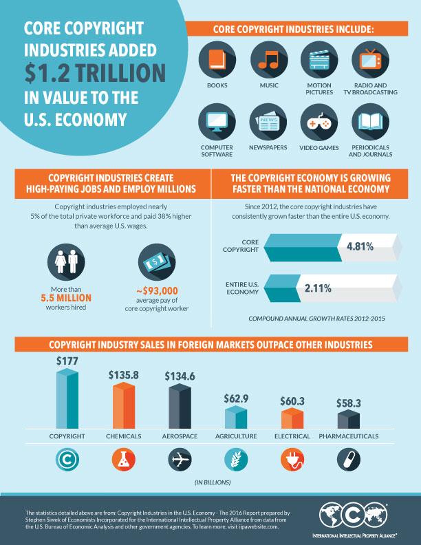 iipa_infographic