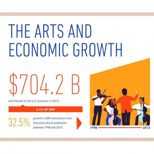 Artseconomicgrowth_thumbs2-11_300DPI-01