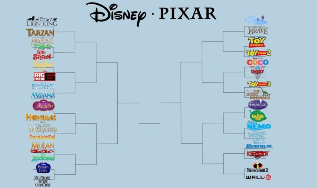 Disney-Pixar-Bracket-copy