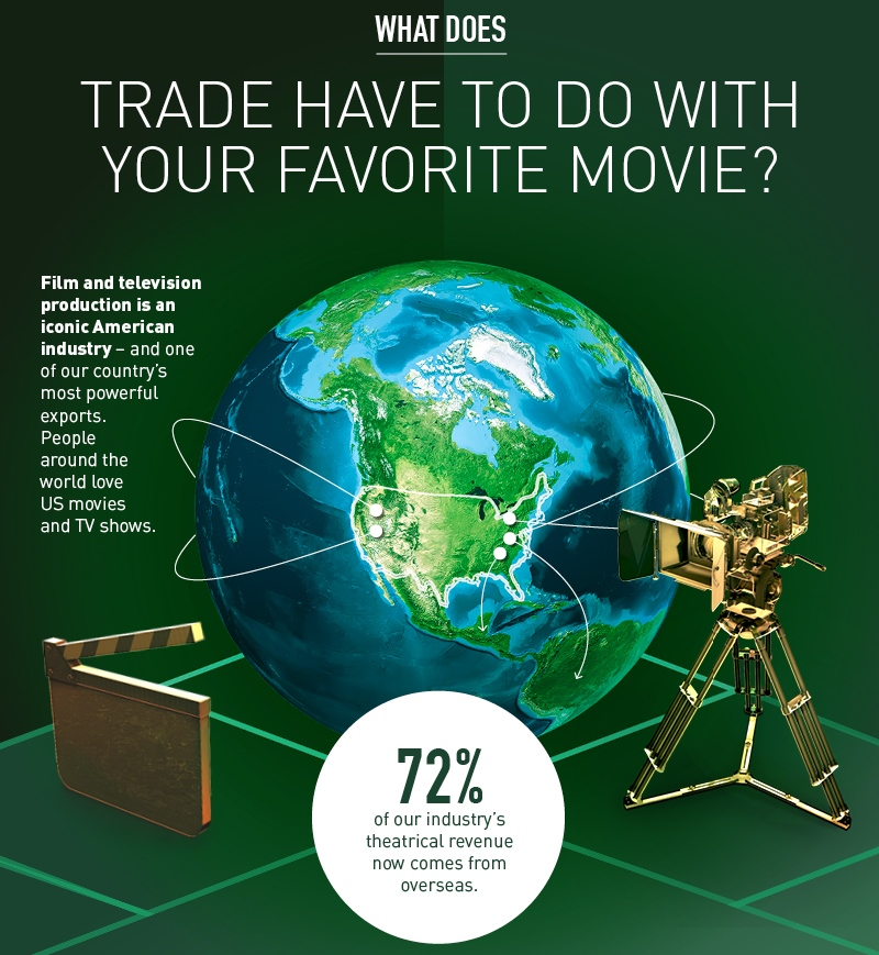 Trade_Layout_Export61
